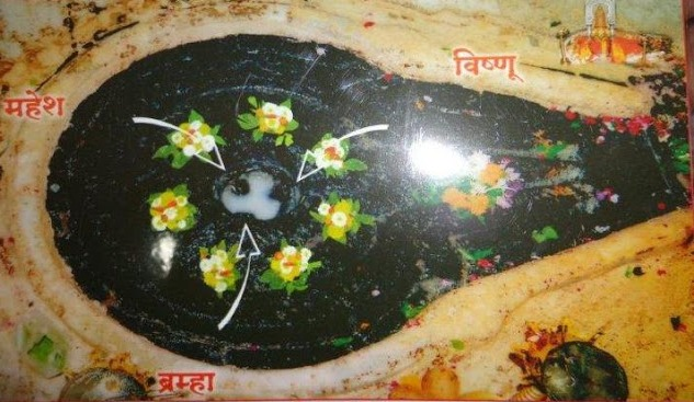 Shivling at Trimbakeshwar