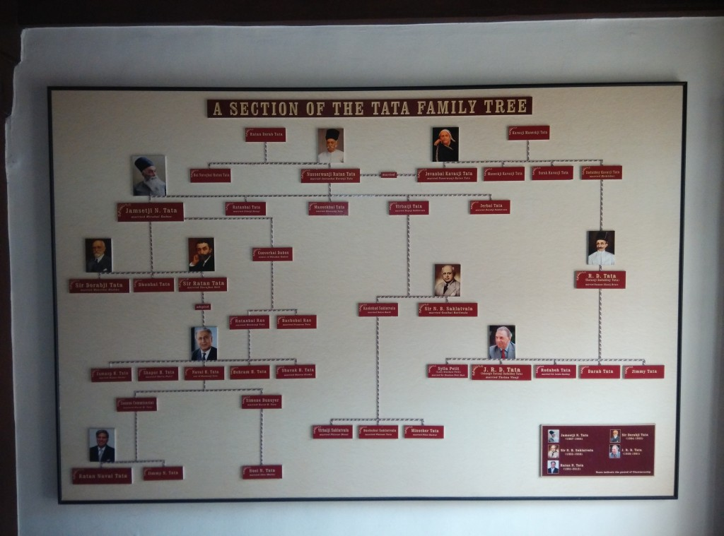 Tatas' Family Tree, Navsari, Gujarat